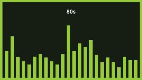 موزیک زمینه دهه هشتادی ۸۰s