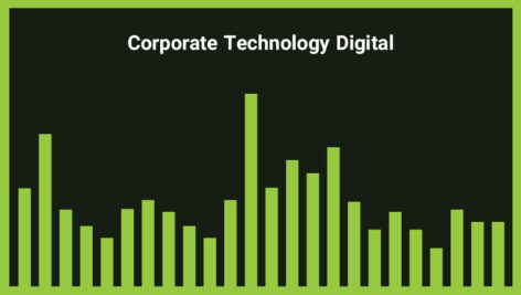 موزیک زمینه شرکتی Corporate Technology Digital