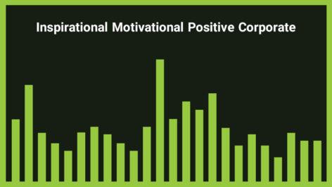 موزیک زمینه انگیزشی شرکتی Inspirational Motivational Corporate